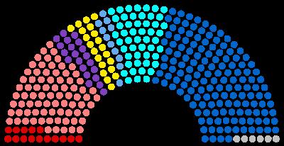 nombre-senateurs-deciders